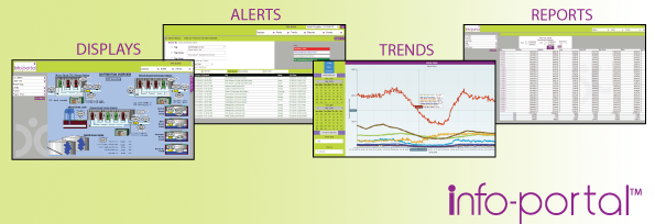 These are examples of Data-Command's infoportal, Cloud-based Remote Monitoring Dashboards