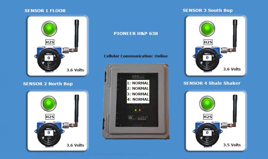 Gas detection monitoring sensors