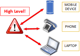 Alerts are being sent via text message, voice call or laptop computer